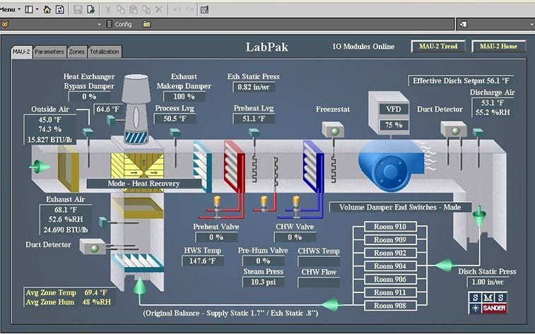 Laboratory Services Sander Mechanical Service