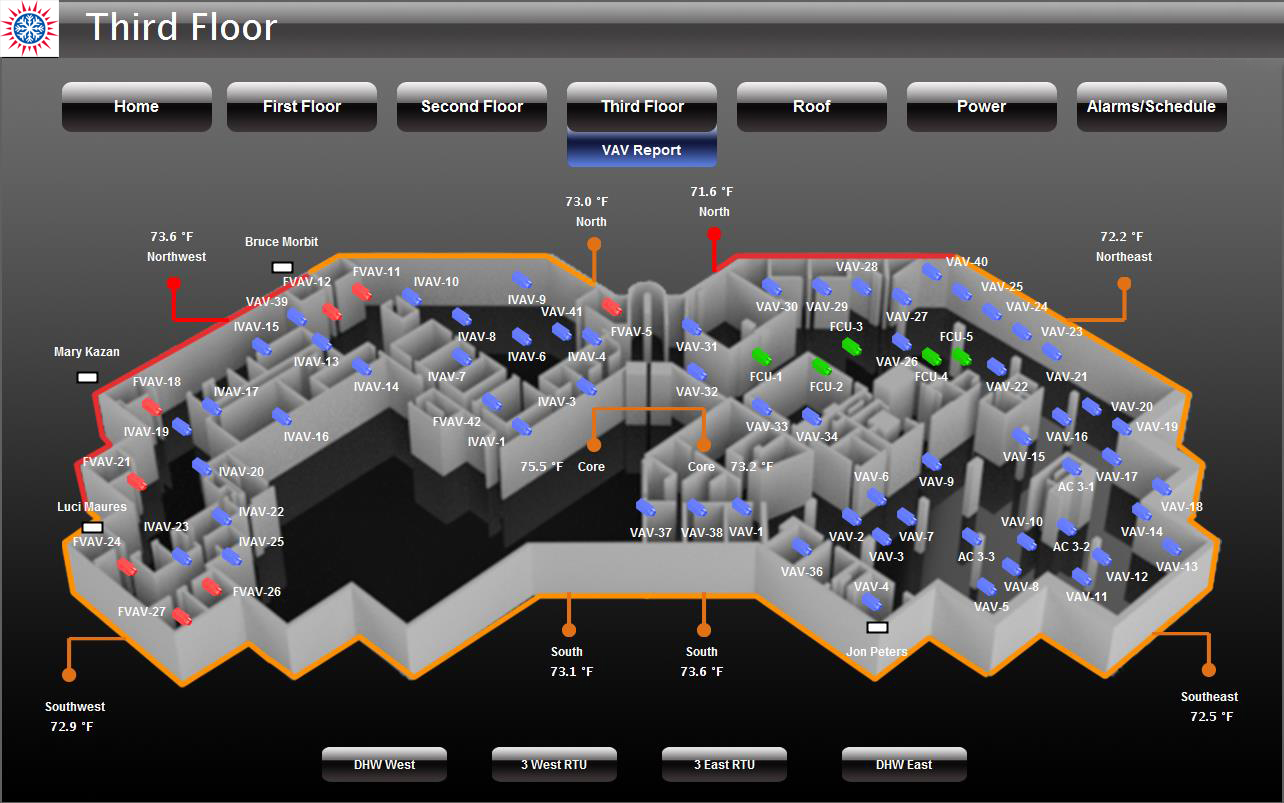 Building Management System GUI