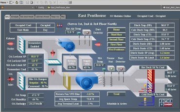 Building Automation & HVAC Controls - BAS Graphical User Interface GUI