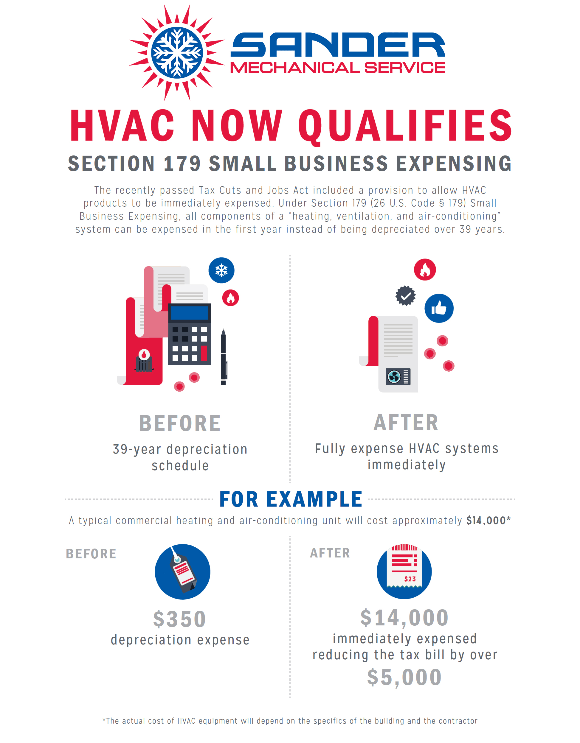 Infographic - New Tax Law Provides Added Incentive for Upgrading HVAC Systems